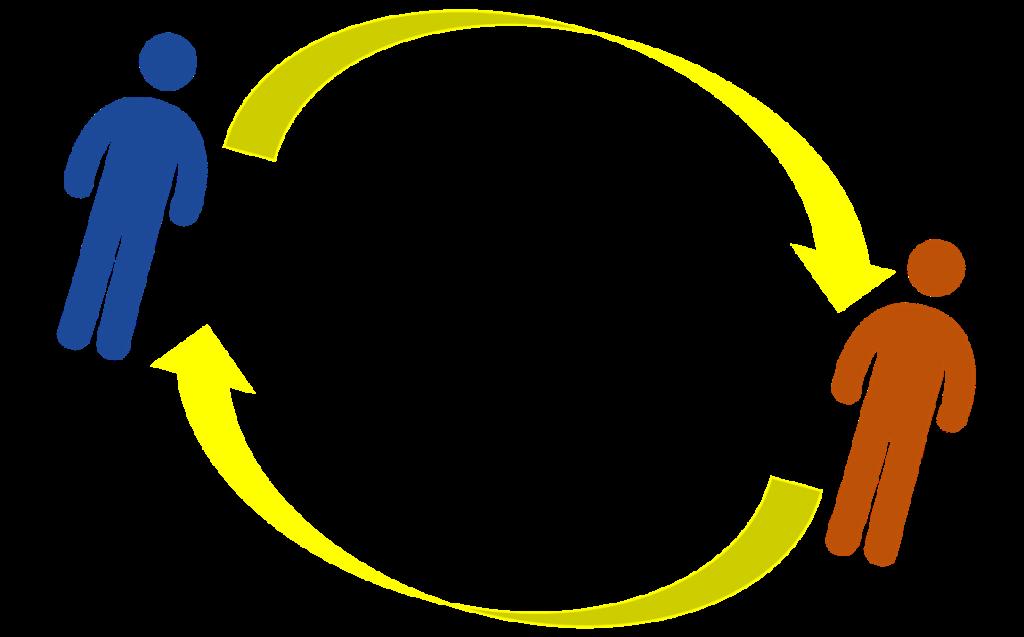 入社後に自分の意思で部署を移れる可能性、社内ローテーション制度・FA制度